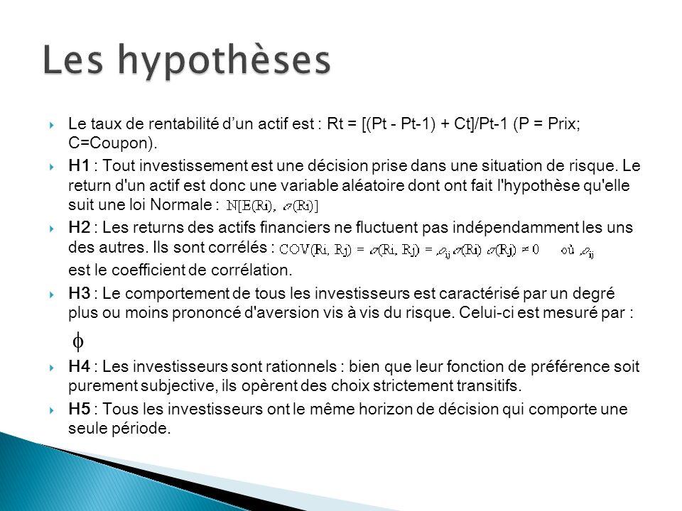 Les hypothèses Le taux de rentabilité d'un actif est : Rt = [(Pt - Pt-1) + Ct]/Pt-1 (P = Prix; C=Coupon).